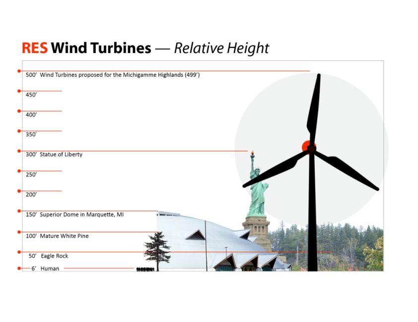 wind-turbine-height-diagram-final